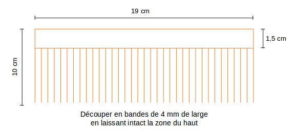 Schéma Découpe Pompon